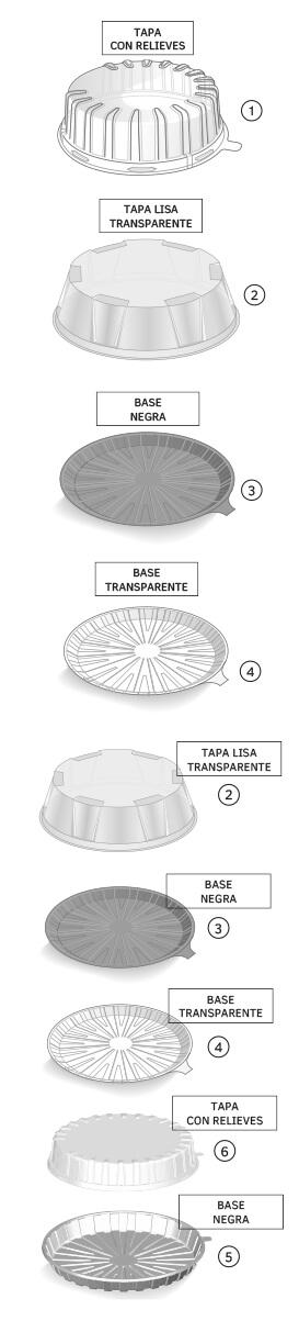 leyenda envases pasteleria redondos